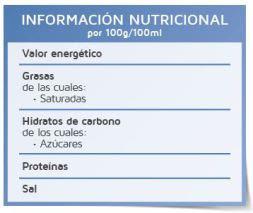 ¡Obligatorio: Valoración nutricional en nuestro etiquetado!